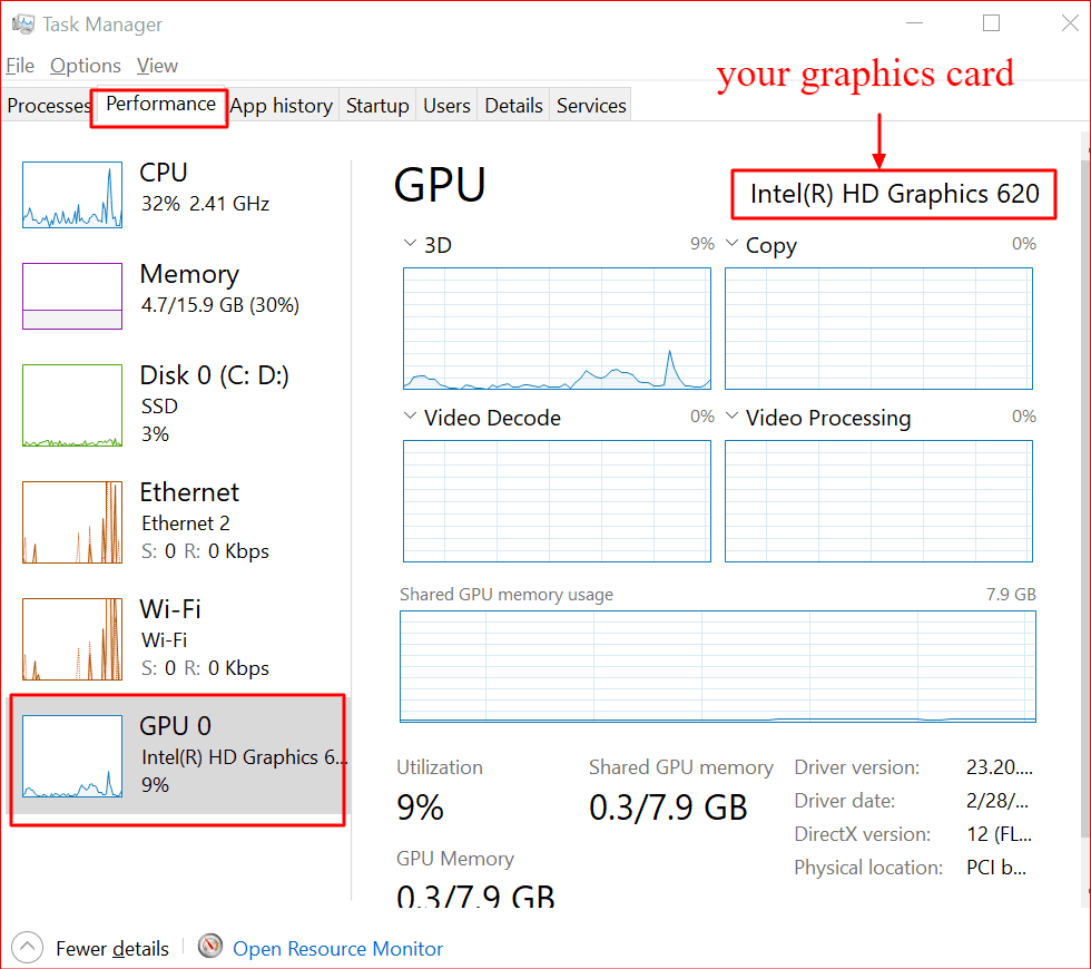finding out the gpu name in task manager performance tab