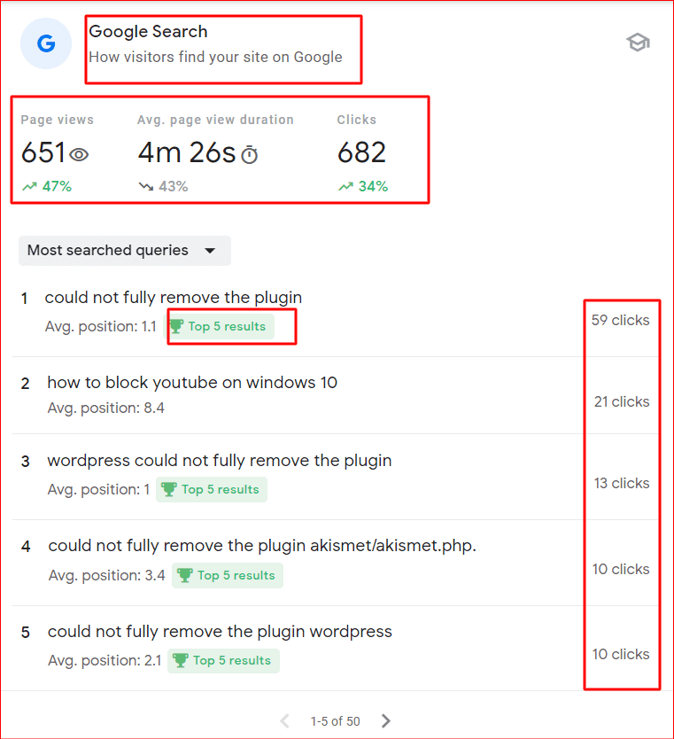 How visitors find your site card inside Search Console Insights