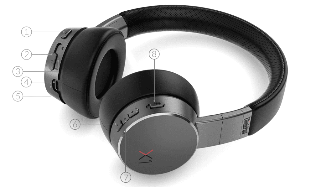 Use Cases for ANC Headphones